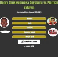 Henry Chukwuemeka Onyekuru vs Pierrick Valdivia h2h player stats
