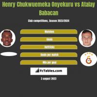 Henry Chukwuemeka Onyekuru vs Atalay Babacan h2h player stats