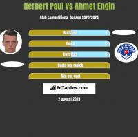 Herbert Paul vs Ahmet Engin h2h player stats