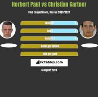 Herbert Paul vs Christian Gartner h2h player stats