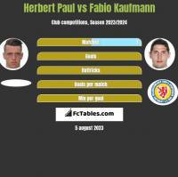Herbert Paul vs Fabio Kaufmann h2h player stats