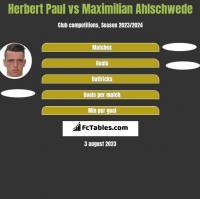 Herbert Paul vs Maximilian Ahlschwede h2h player stats