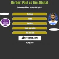 Herbert Paul vs Tim Albutat h2h player stats