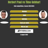 Herbert Paul vs Timo Gebhart h2h player stats