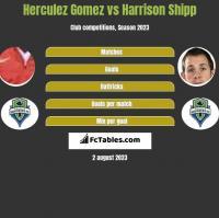 Herculez Gomez vs Harrison Shipp h2h player stats