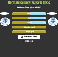 Herman Hallberg vs Haris Brkic h2h player stats