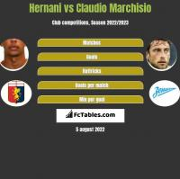 Hernani vs Claudio Marchisio h2h player stats
