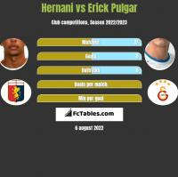 Hernani vs Erick Pulgar h2h player stats