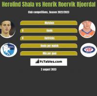 Herolind Shala vs Henrik Roervik Bjoerdal h2h player stats