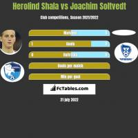 Herolind Shala vs Joachim Soltvedt h2h player stats