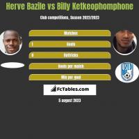 Herve Bazile vs Billy Ketkeophomphone h2h player stats
