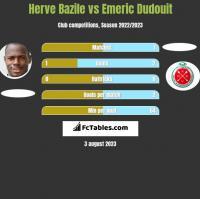 Herve Bazile vs Emeric Dudouit h2h player stats
