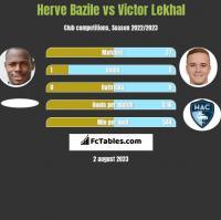 Herve Bazile vs Victor Lekhal h2h player stats