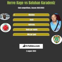 Herve Kage vs Batuhan Karadeniz h2h player stats