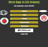Herve Kage vs Eric Ocansey h2h player stats