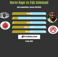 Herve Kage vs Faiz Selemani h2h player stats