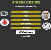 Herve Kage vs Idir Ouali h2h player stats