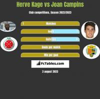 Herve Kage vs Joan Campins h2h player stats