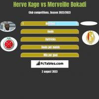 Herve Kage vs Merveille Bokadi h2h player stats