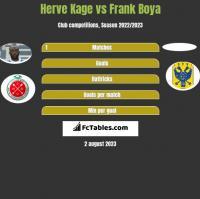Herve Kage vs Frank Boya h2h player stats