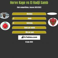 Herve Kage vs El Hadji Samb h2h player stats