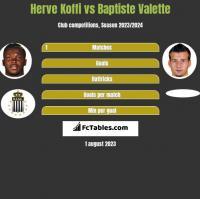 Herve Koffi vs Baptiste Valette h2h player stats