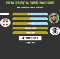 Herve Lybohy vs Cedric Hountondji h2h player stats