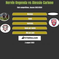 Hervin Ongenda vs Alessio Carlone h2h player stats