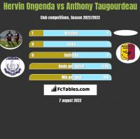 Hervin Ongenda vs Anthony Taugourdeau h2h player stats