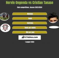 Hervin Ongenda vs Cristian Tanase h2h player stats
