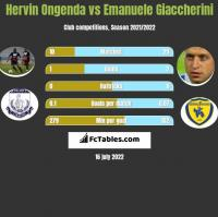 Hervin Ongenda vs Emanuele Giaccherini h2h player stats