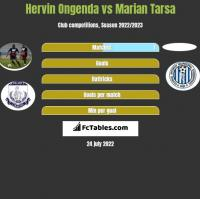 Hervin Ongenda vs Marian Tarsa h2h player stats