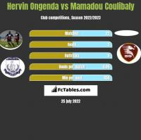 Hervin Ongenda vs Mamadou Coulibaly h2h player stats