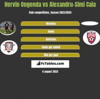 Hervin Ongenda vs Alexandru-Simi Caia h2h player stats