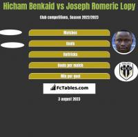 Hicham Benkaid vs Joseph Romeric Lopy h2h player stats