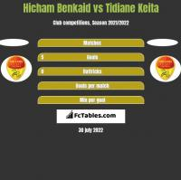 Hicham Benkaid vs Tidiane Keita h2h player stats