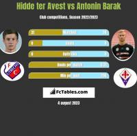 Hidde ter Avest vs Antonin Barak h2h player stats