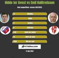 Hidde ter Avest vs Emil Hallfredsson h2h player stats