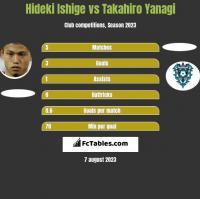 Hideki Ishige vs Takahiro Yanagi h2h player stats