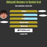 Hideyuki Nozawa vs Ryohei Arai h2h player stats