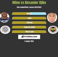 Hilton vs Alexander Djiku h2h player stats