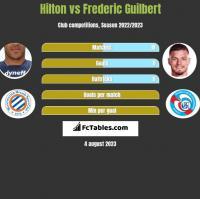 Hilton vs Frederic Guilbert h2h player stats