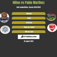 Hilton vs Pablo Martinez h2h player stats