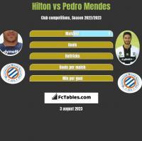 Hilton vs Pedro Mendes h2h player stats