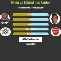 Hilton vs Gabriel dos Santos h2h player stats