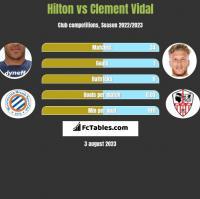 Hilton vs Clement Vidal h2h player stats