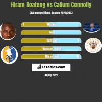 Hiram Boateng vs Callum Connolly h2h player stats