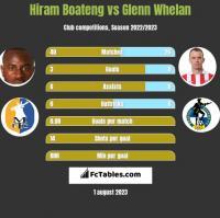 Hiram Boateng vs Glenn Whelan h2h player stats