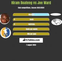 Hiram Boateng vs Joe Ward h2h player stats