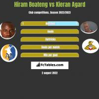 Hiram Boateng vs Kieran Agard h2h player stats